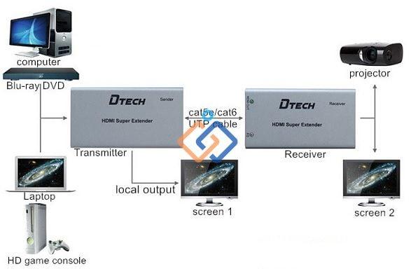 bo-keo-dai-hdmi-qua-cap-quang-dtech-dt-7059a-gia-re